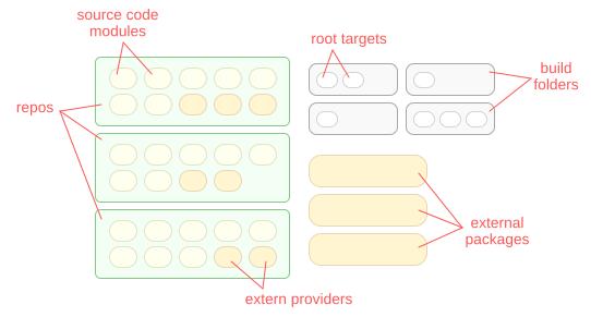 Plywood: A New Cross-Platform Open Source C++ Framework - RapidAPI